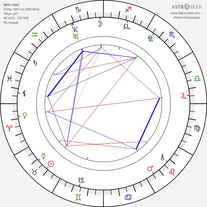 Ryosuke Yamada - Astrology Natal Birth Chart