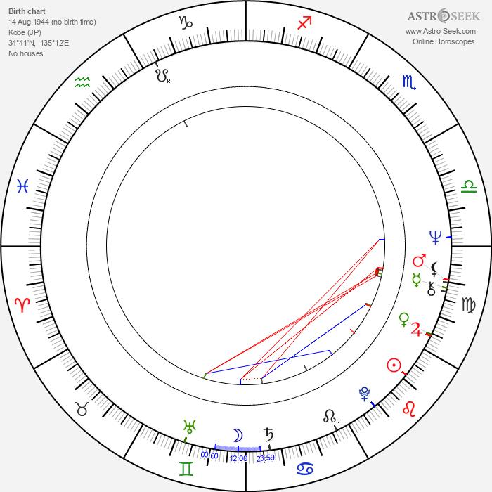 Ryotaro Sugi - Astrology Natal Birth Chart