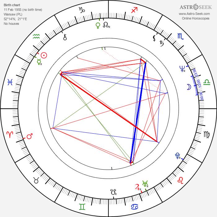 Ryszard Zatorski - Astrology Natal Birth Chart