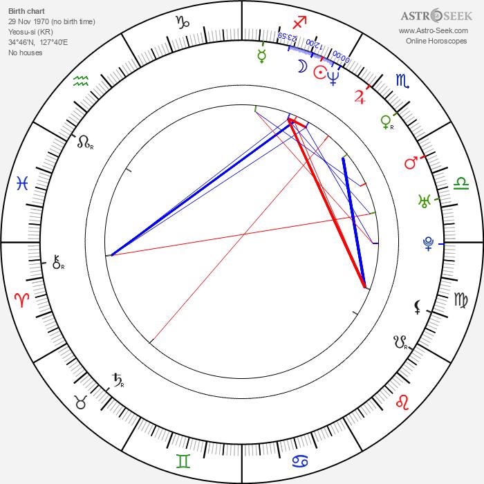 Ryu Seung-Ryong - Astrology Natal Birth Chart