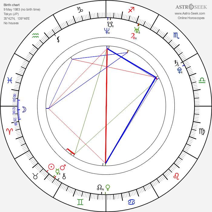 Ryuhei Matsuda - Astrology Natal Birth Chart