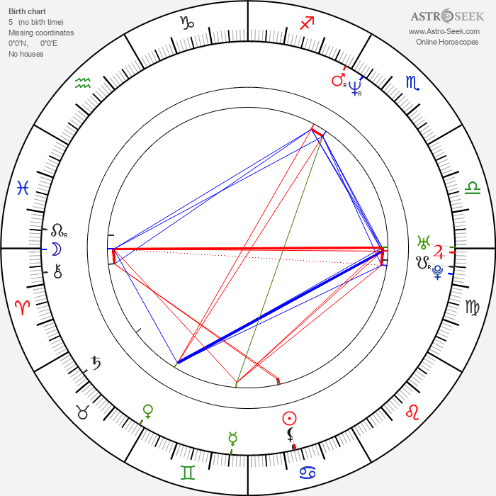 RZA - Astrology Natal Birth Chart