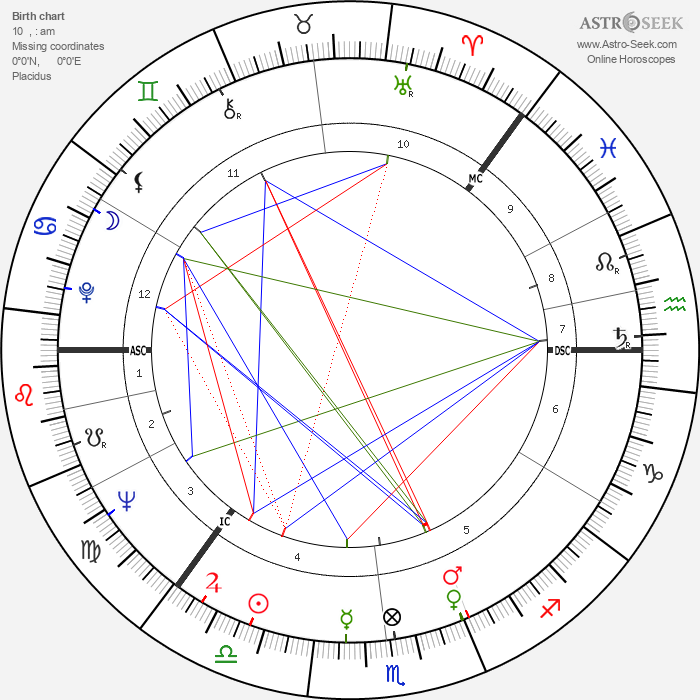 S. Albert Kivinen - Astrology Natal Birth Chart