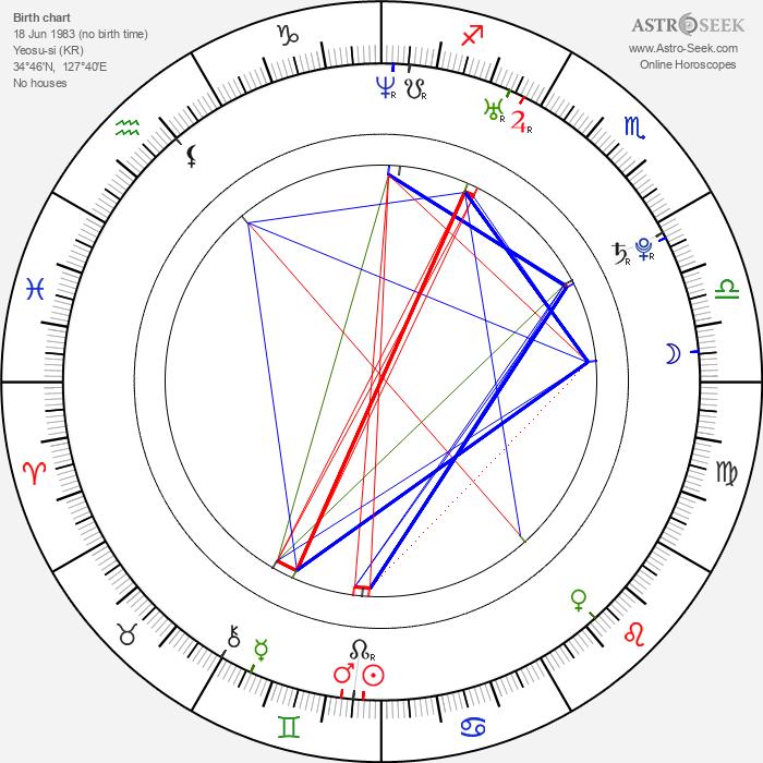 Sa Hee - Astrology Natal Birth Chart