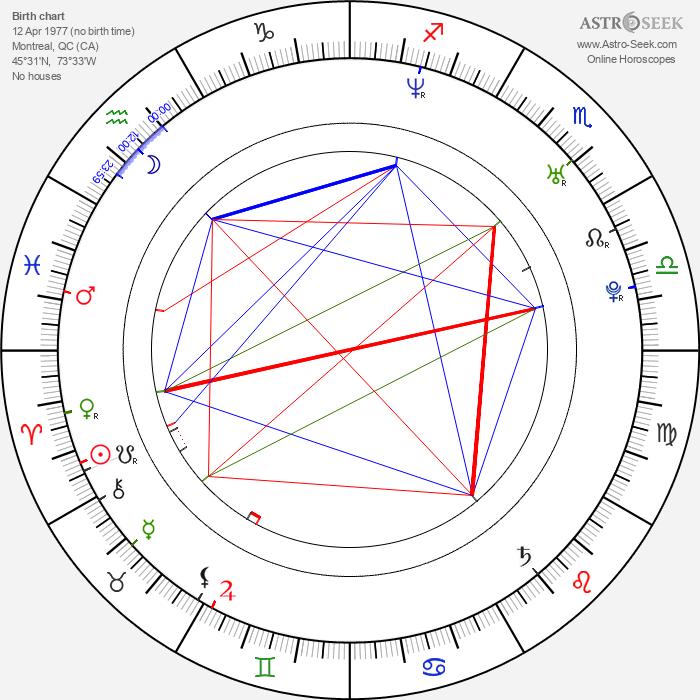 Saba Homayoon - Astrology Natal Birth Chart