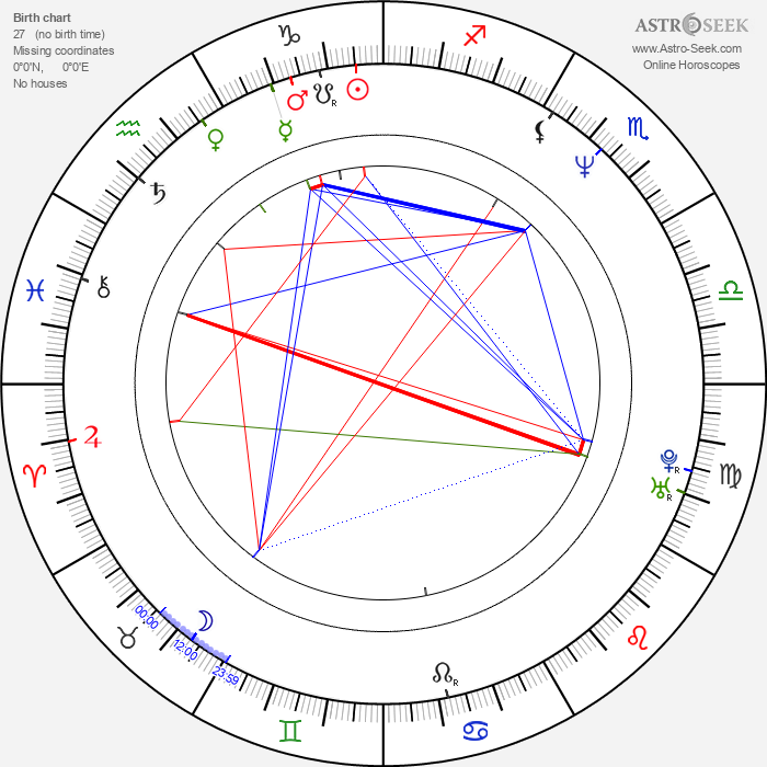 Sabina Classen - Astrology Natal Birth Chart