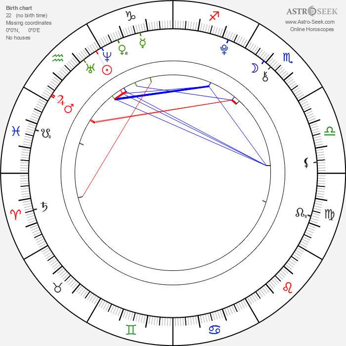 Sabina Falcmanová - Astrology Natal Birth Chart
