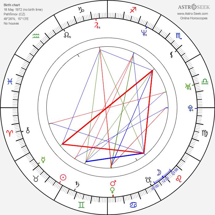 Sabina Remundová - Astrology Natal Birth Chart