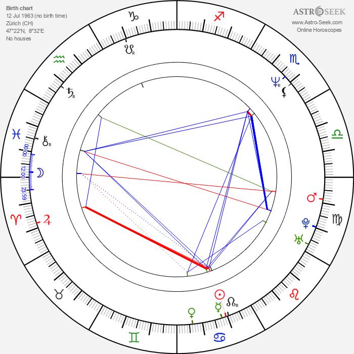 Sabina Schneebeli - Astrology Natal Birth Chart