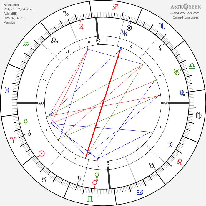Sabine Appelmans - Astrology Natal Birth Chart