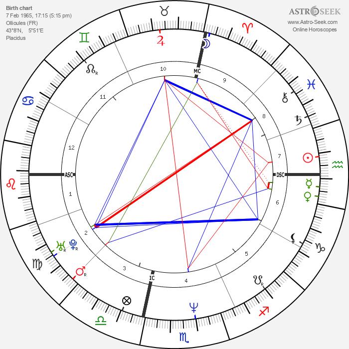 Sabine Bohain - Astrology Natal Birth Chart