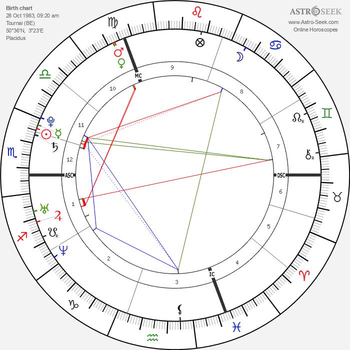 Sabine Dardenne - Astrology Natal Birth Chart