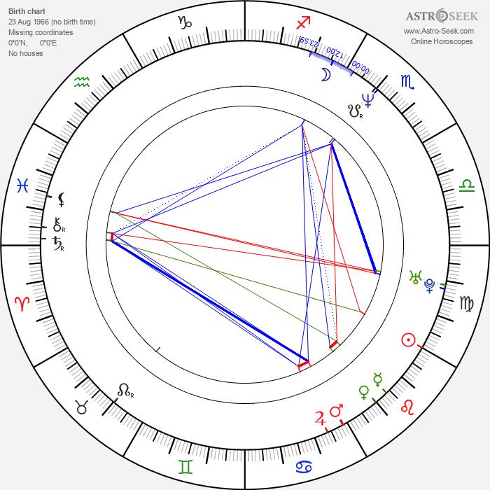 Sabine Moussier - Astrology Natal Birth Chart