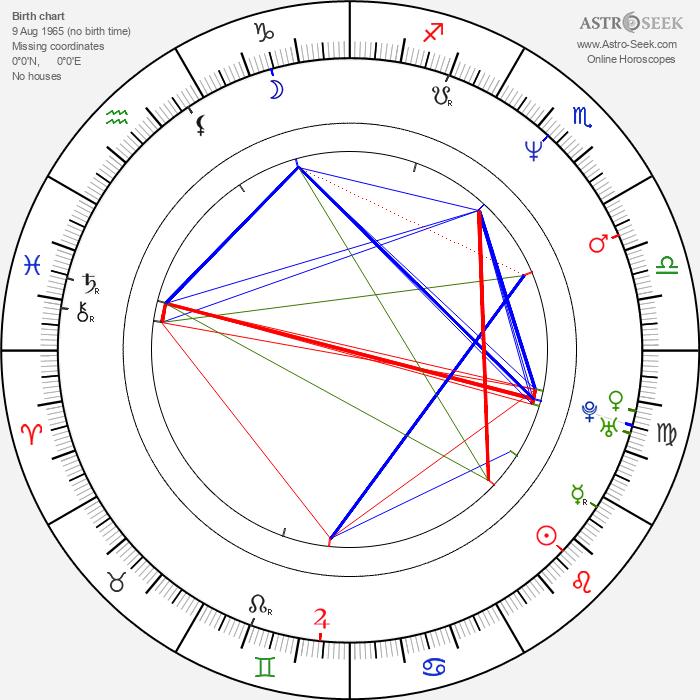 Sabine Petzl - Astrology Natal Birth Chart