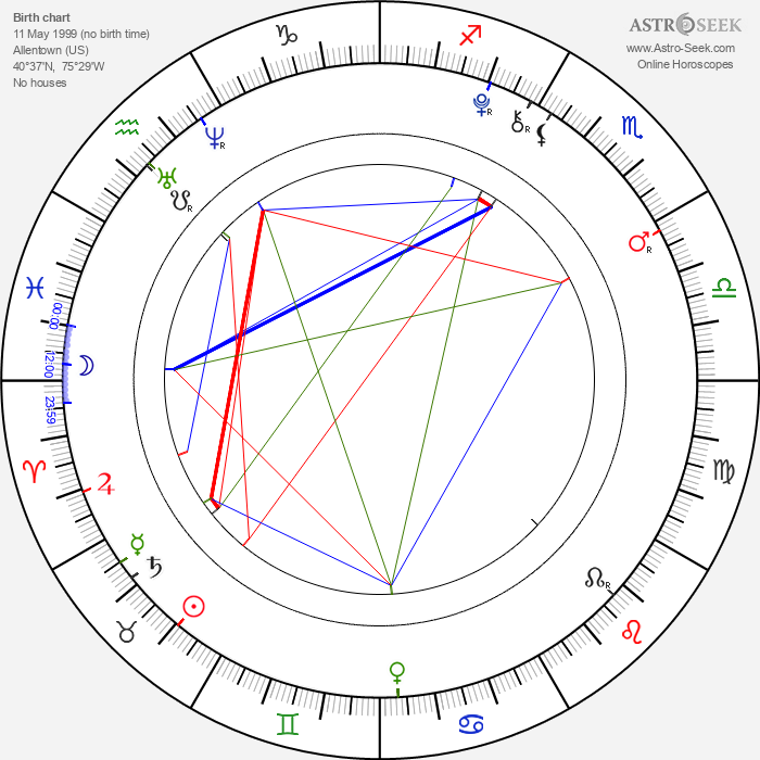 Sabrina Carpenter - Astrology Natal Birth Chart
