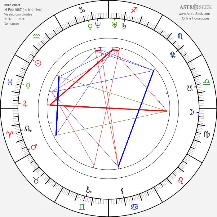 Sabrina Blond - Astrology Natal Birth Chart