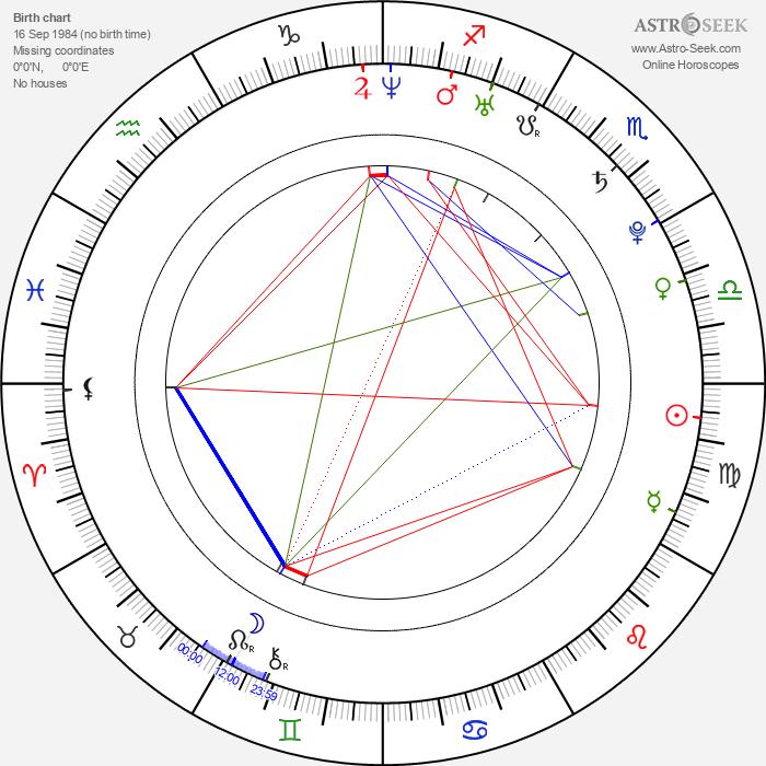Sabrina Bryan - Astrology Natal Birth Chart