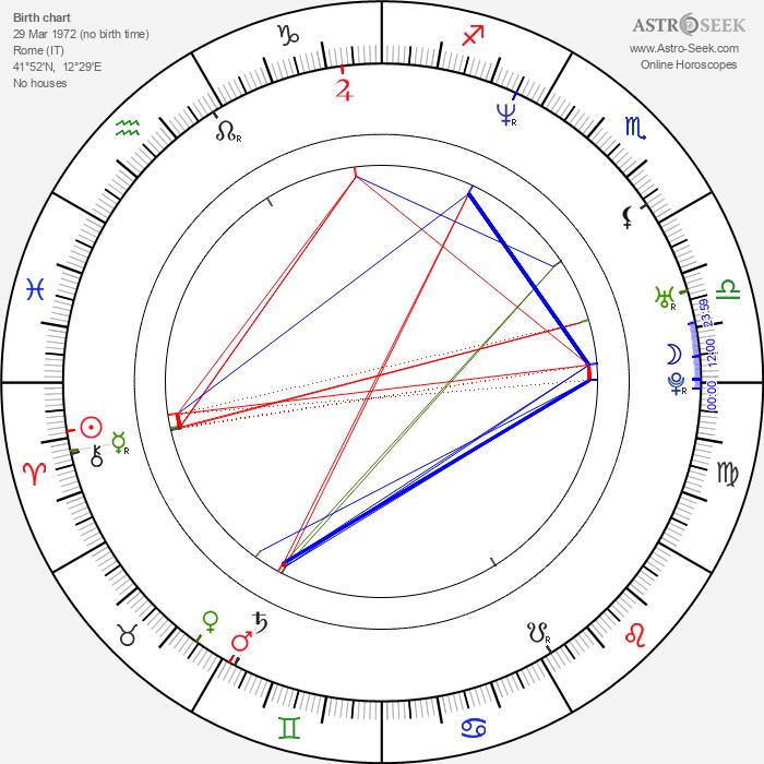 Sabrina Impacciatore - Astrology Natal Birth Chart
