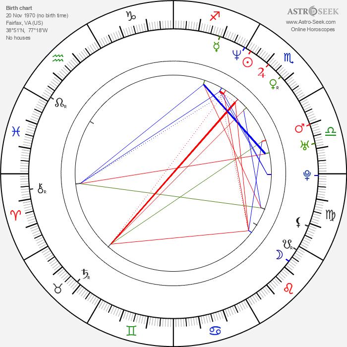 Sabrina Lloyd - Astrology Natal Birth Chart