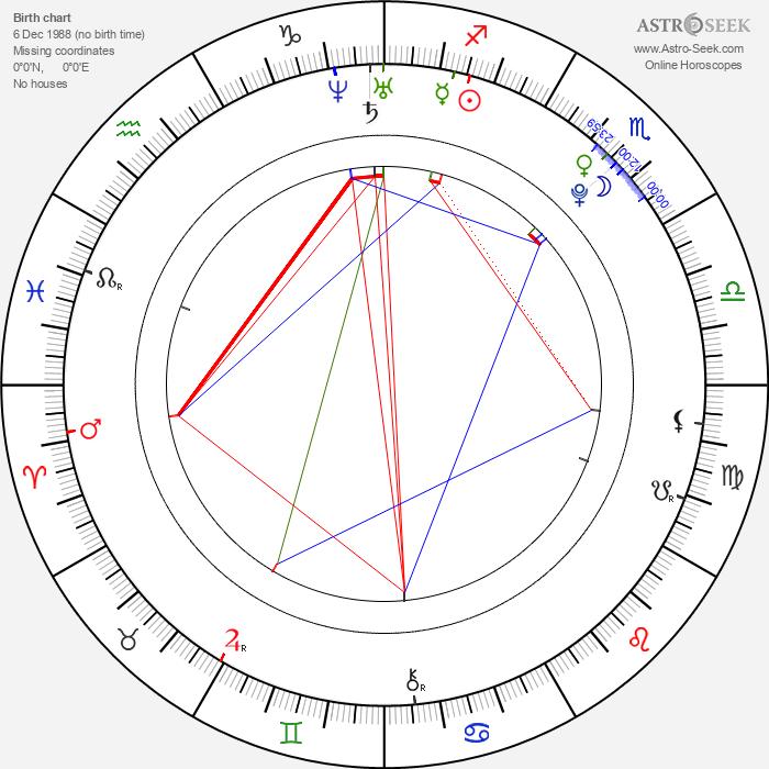 Sabrina Ouazani - Astrology Natal Birth Chart