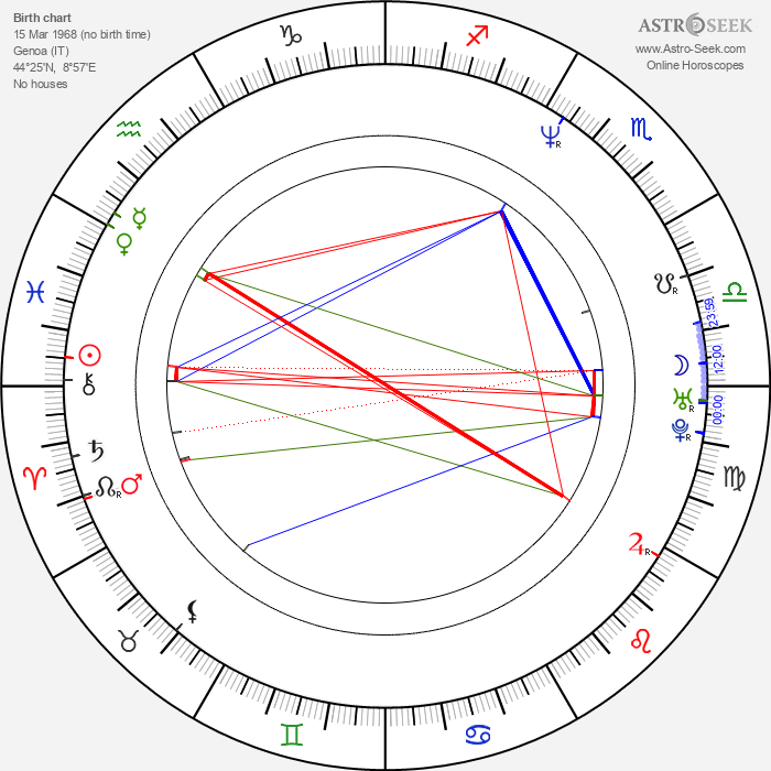 Sabrina Salerno - Astrology Natal Birth Chart