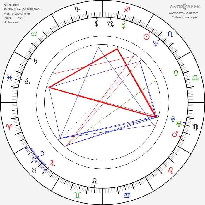 SABU - Hirojuki Tanaka - Astrology Natal Birth Chart