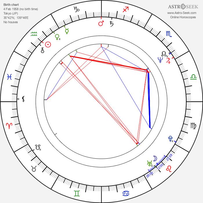 Saburó Tokitó - Astrology Natal Birth Chart
