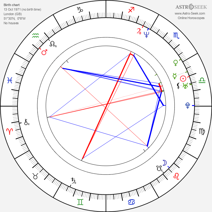 Sacha Baron Cohen - Astrology Natal Birth Chart