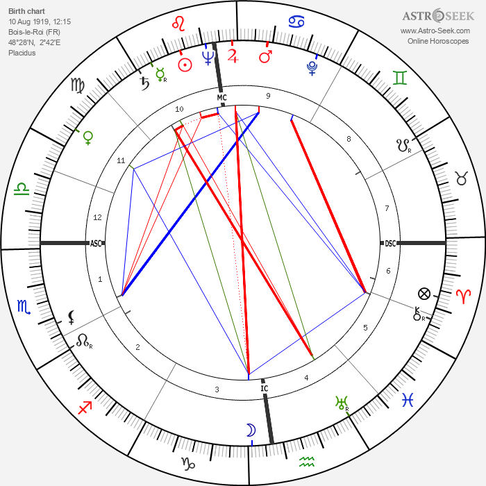 Sacha Vierny - Astrology Natal Birth Chart