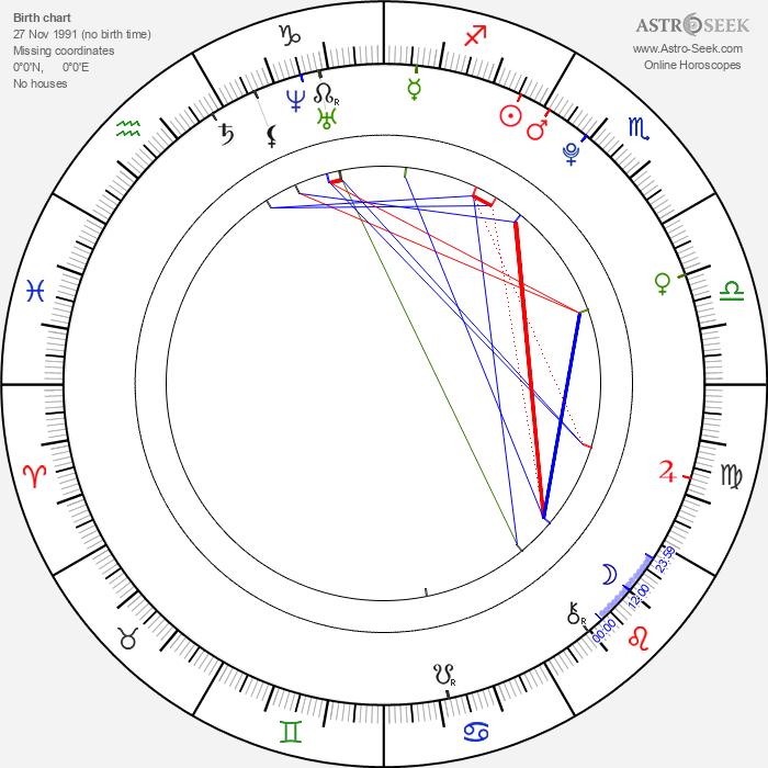 Sachi Ishimaru - Astrology Natal Birth Chart