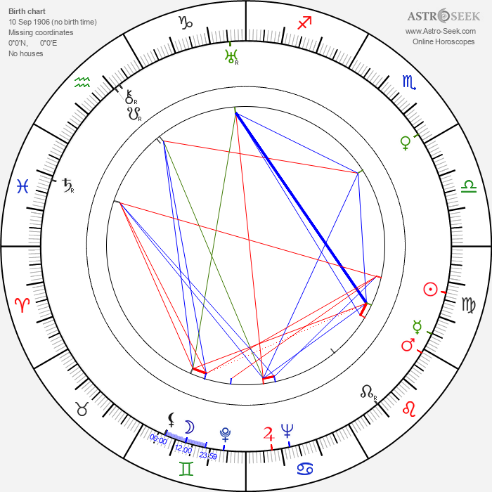 Sadi Cabral - Astrology Natal Birth Chart