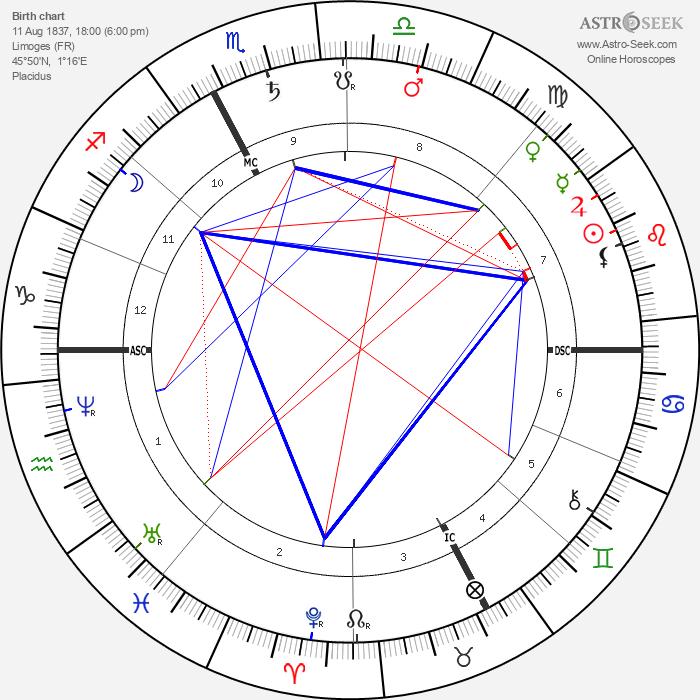 Sadi Carnot - Astrology Natal Birth Chart