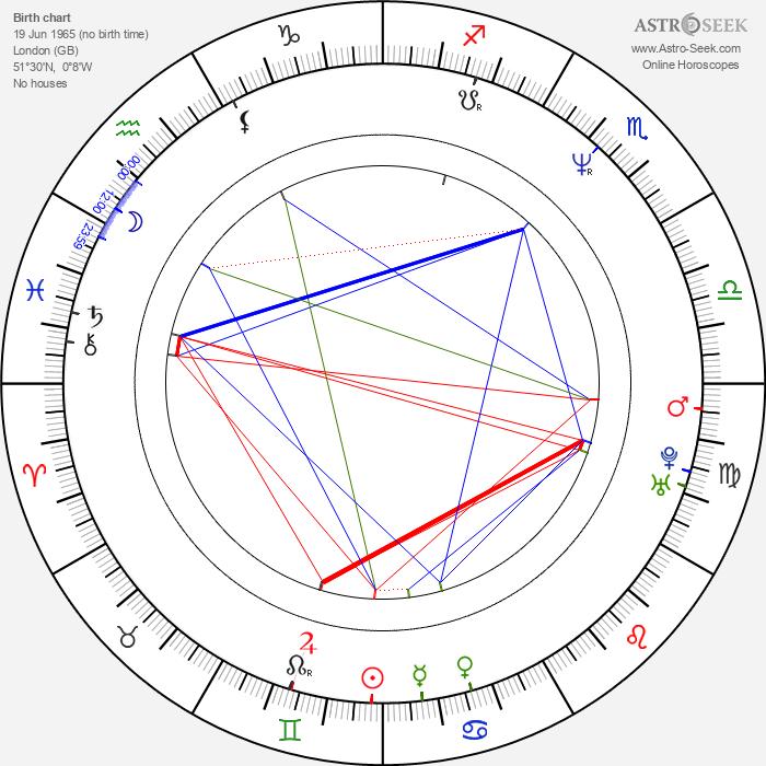 Sadie Frost - Astrology Natal Birth Chart