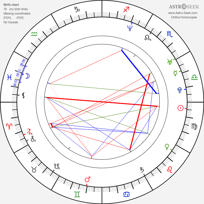 Sadu - Astrology Natal Birth Chart