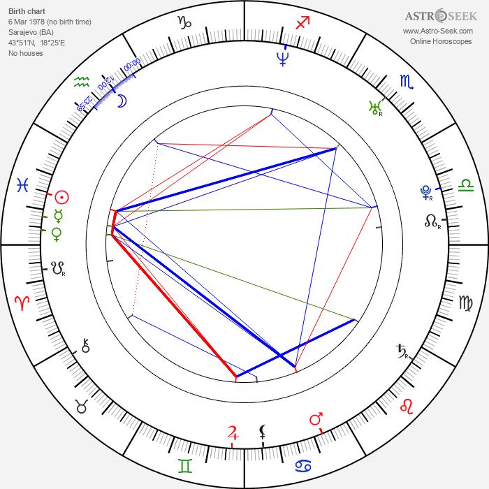 Sadzida Setic - Astrology Natal Birth Chart