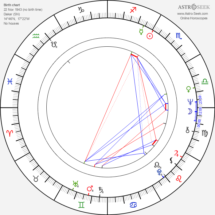 Safi Faye - Astrology Natal Birth Chart