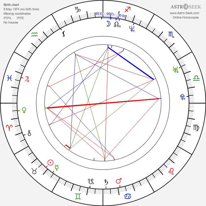 Sagamore Stévenin - Astrology Natal Birth Chart
