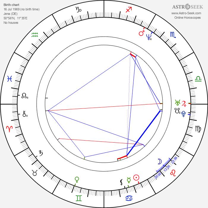 Sahra Wagenknecht - Astrology Natal Birth Chart
