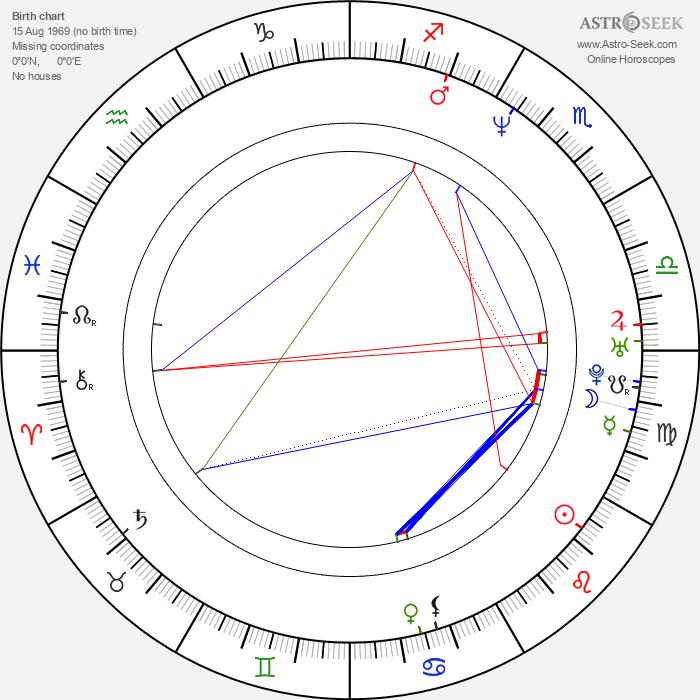 Saiful Apek - Astrology Natal Birth Chart
