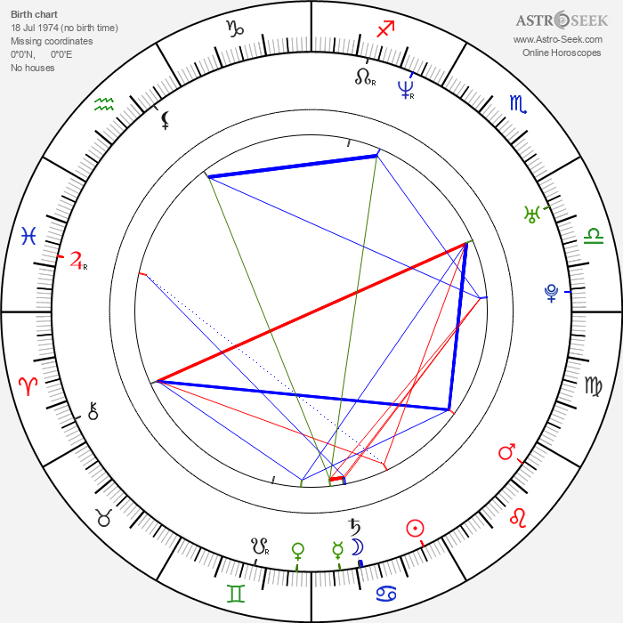 Saimi Nousiainen - Astrology Natal Birth Chart