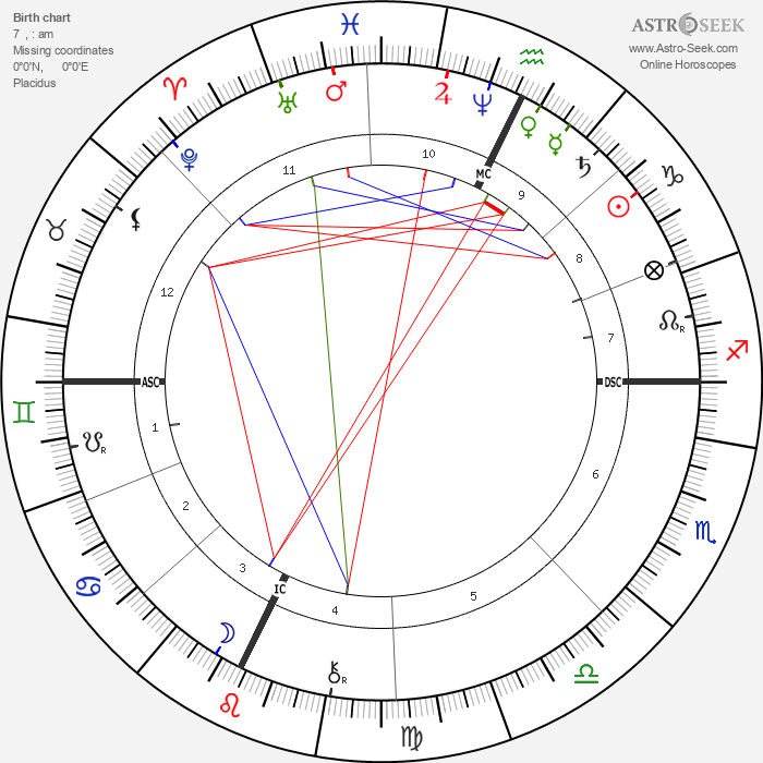 Saint Bernadette - Astrology Natal Birth Chart