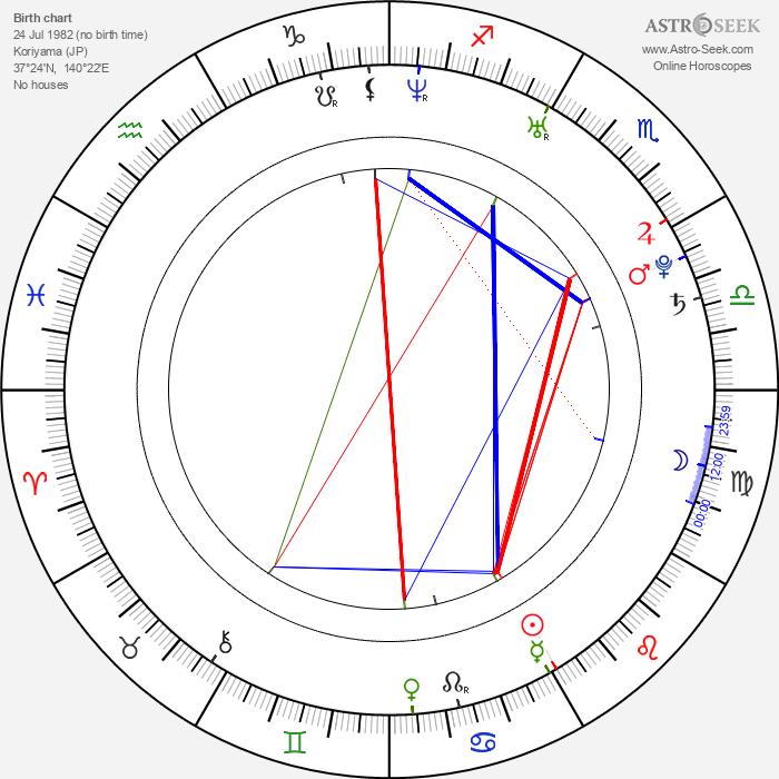 Sakamoto Takahashi - Astrology Natal Birth Chart