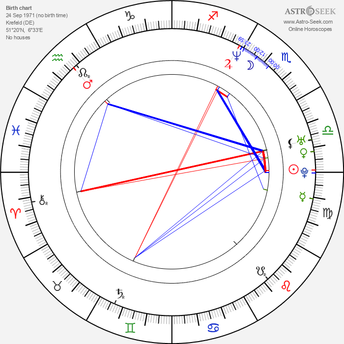 Saki Kaskas - Astrology Natal Birth Chart