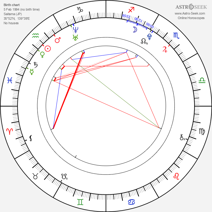 Saki Nakajima - Astrology Natal Birth Chart