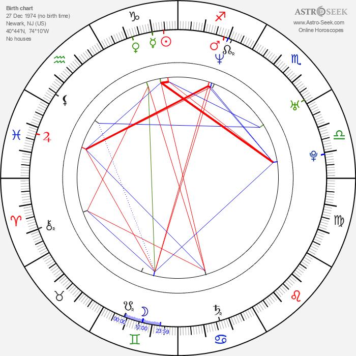 Sal Longobardo - Astrology Natal Birth Chart