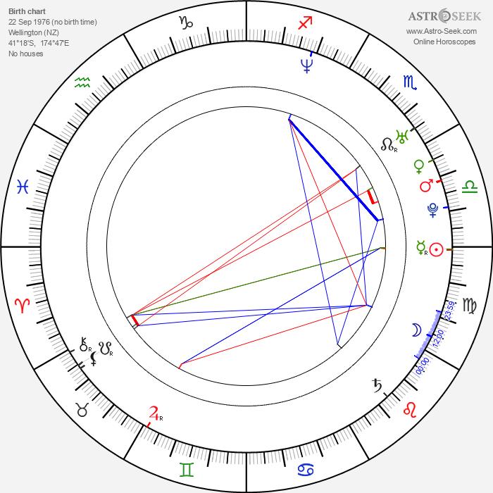 Sala Baker - Astrology Natal Birth Chart