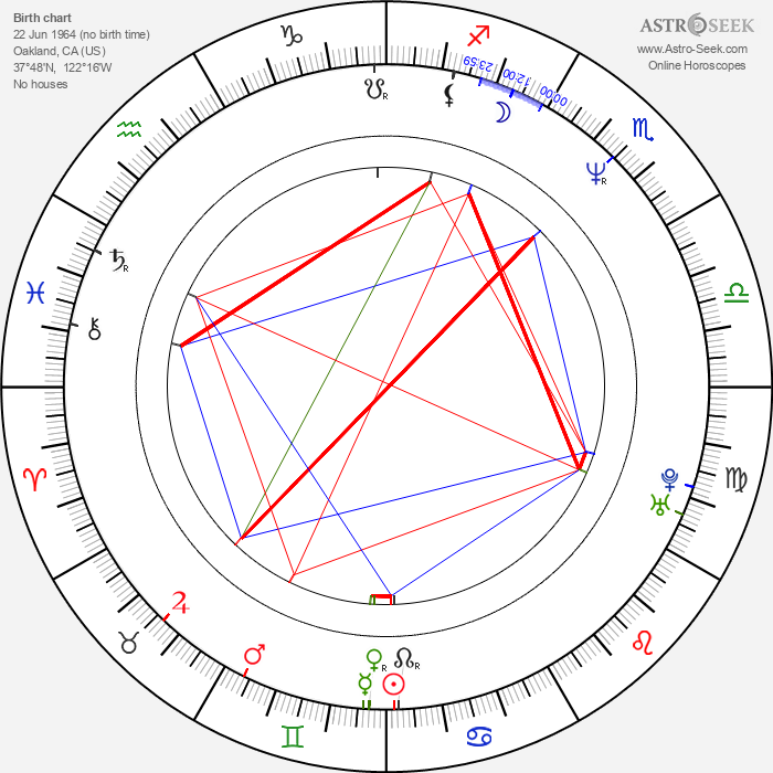 Salim Akil - Astrology Natal Birth Chart