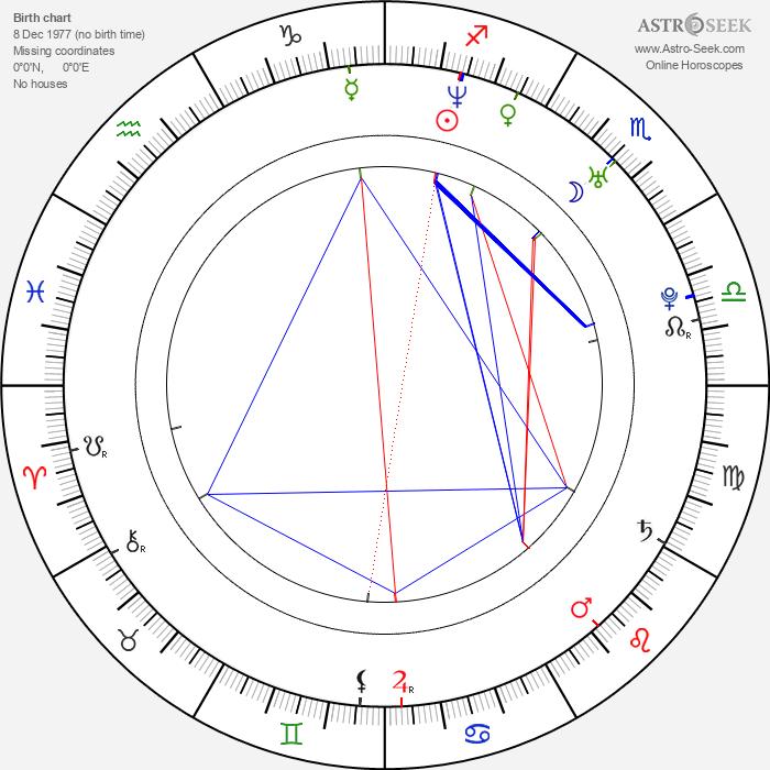 Salla Hämäläinen - Astrology Natal Birth Chart