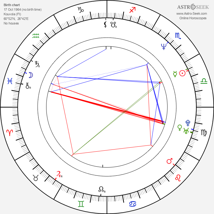 Salla Paajanen - Astrology Natal Birth Chart
