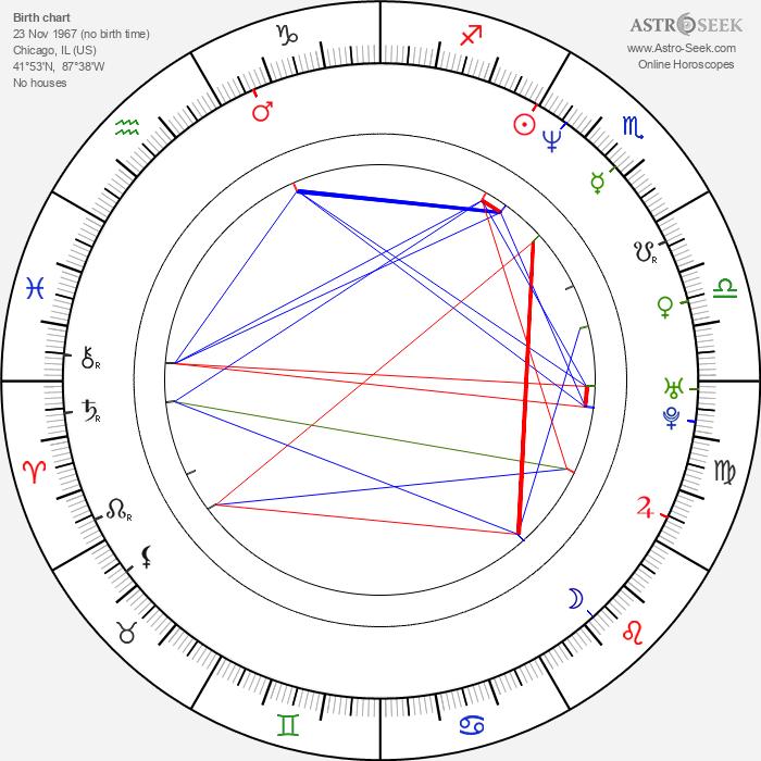 Salli Richardson-Whitfield - Astrology Natal Birth Chart